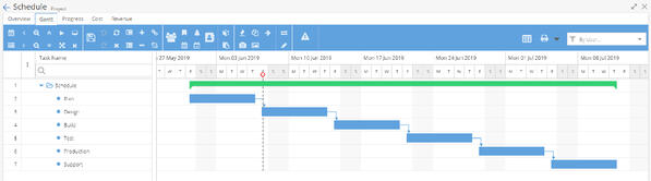 Gantt chart in Hydra Cloud