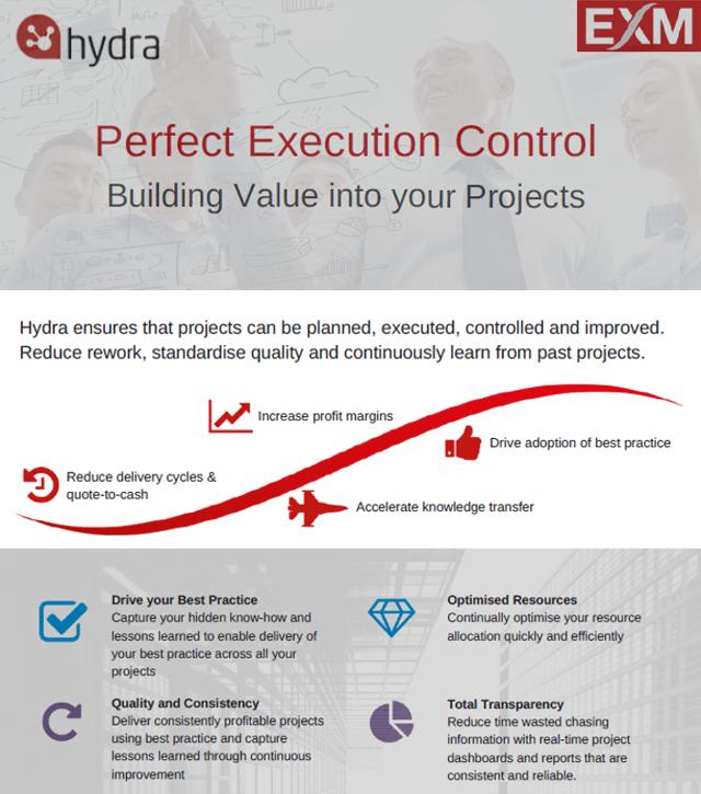 Hydra Execution Management
