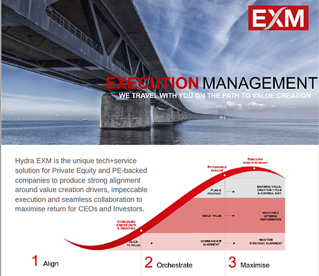 Execution Management for Private Equity companies