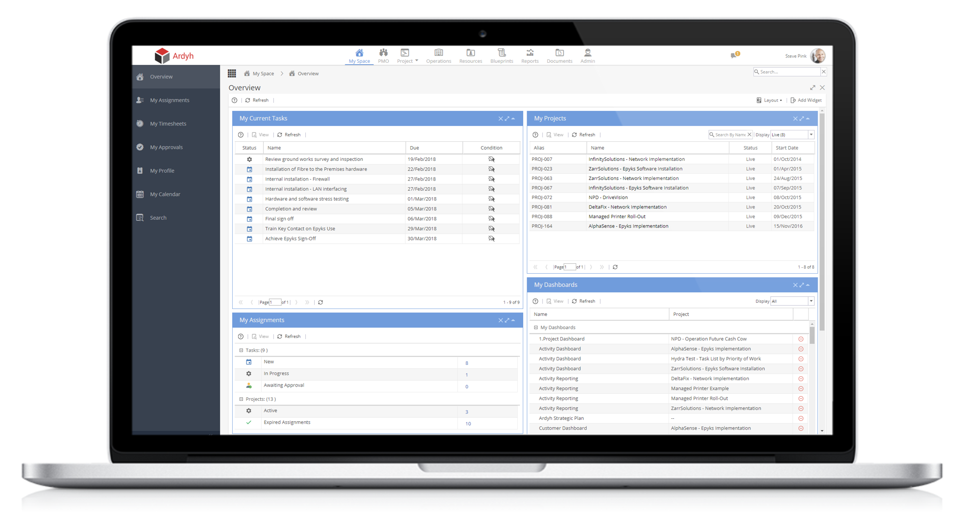 Hydra Project Management software